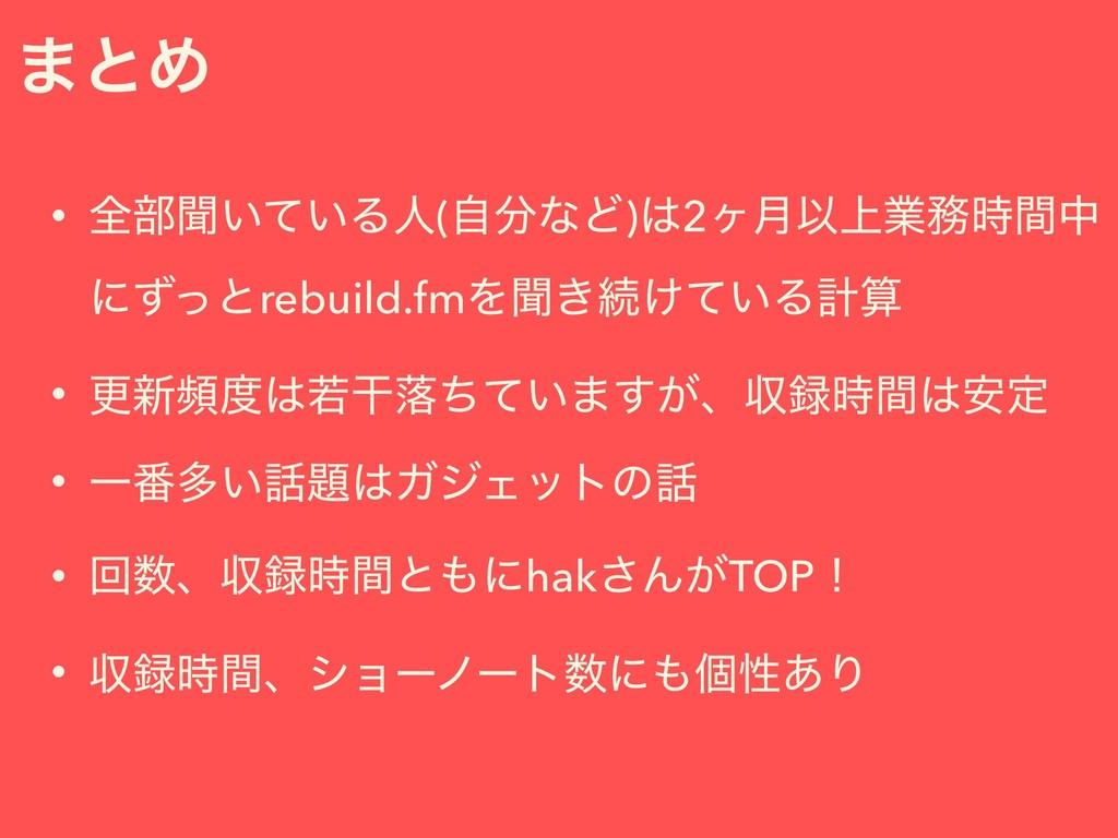 ·ͱΊ • શ෦ฉ͍͍ͯΔਓ(ࣗͳͲ)2ϲ݄Ҏ্ۀؒத ʹͣͬͱrebuild.fmΛ...