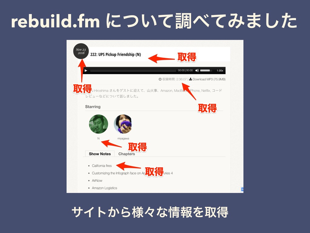 rebuild.fm ʹ͍ͭͯௐͯΈ·ͨ͠ αΠτ͔Β༷ʑͳใΛऔಘ