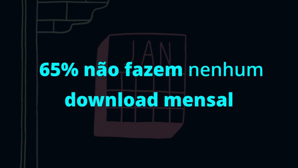 65% não fazem nenhum download mensal