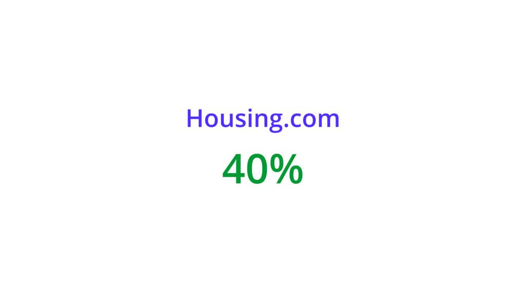 Housing.com 40%