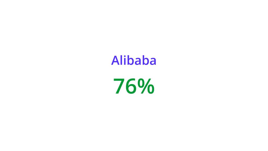 Alibaba 76%