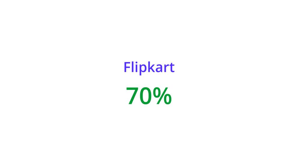 Flipkart 70%