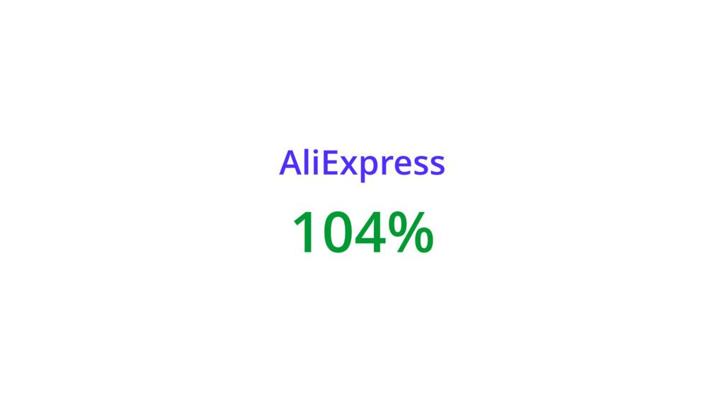AliExpress 104%