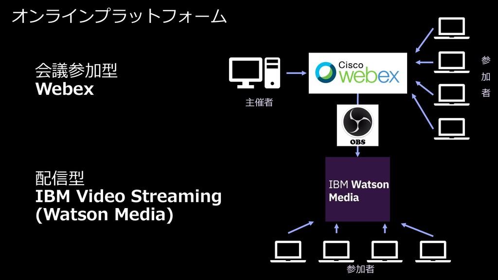 オンラインプラットフォーム 会議参加型 Webex 配信型 IBM Video Streami...