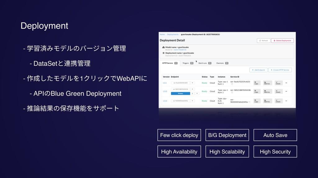 Deployment - 学習済みモデルのバージョン管理 - DataSetと連携管理 - ...