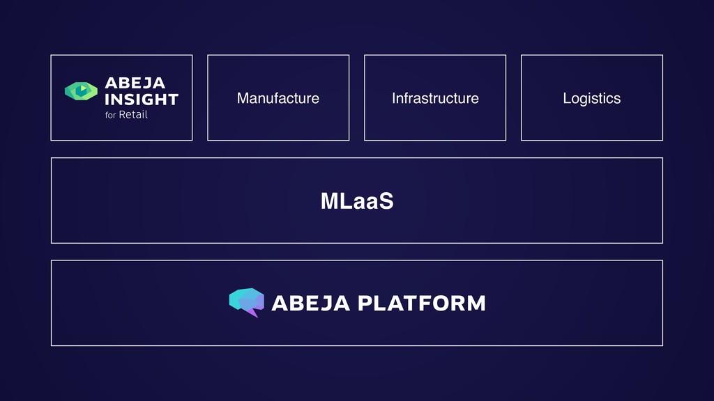 MLaaS Manufacture Infrastructure Logistics