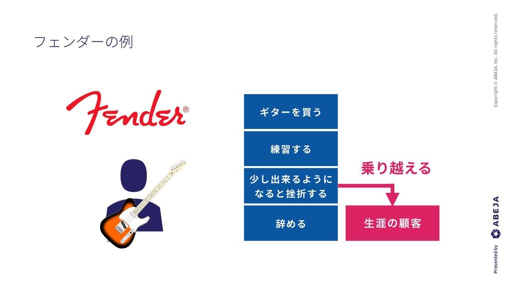 フェンダーの例 ギターを買う 練習する 少し出来るように なると挫折する 辞める ੜ֔ͷސ٬ ...