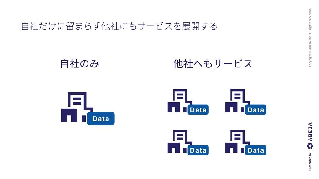 ⾃社だけに留まらず他社にもサービスを展開する Data ⾃社のみ 他社へもサービス Data ...