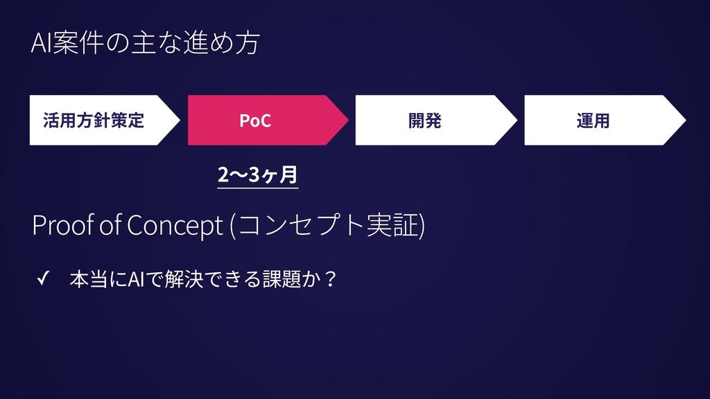 2〜3ヶ⽉ Proof of Concept (コンセプト実証) ✓ 本当にAIで解決できる課...