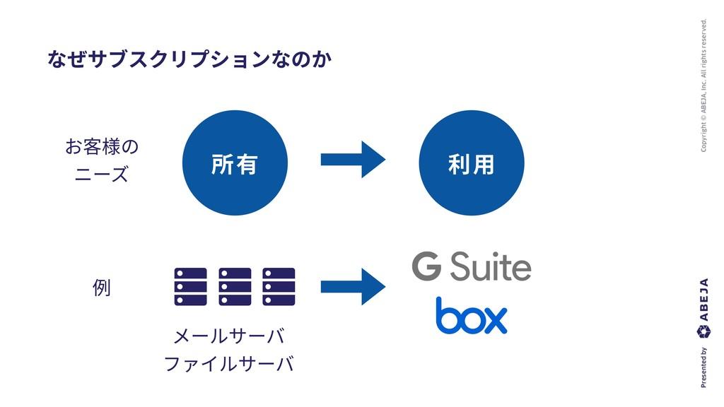 なぜサブスクリプションなのか お客様の ニーズ 所有 利⽤ 例 メールサーバ ファイルサーバ
