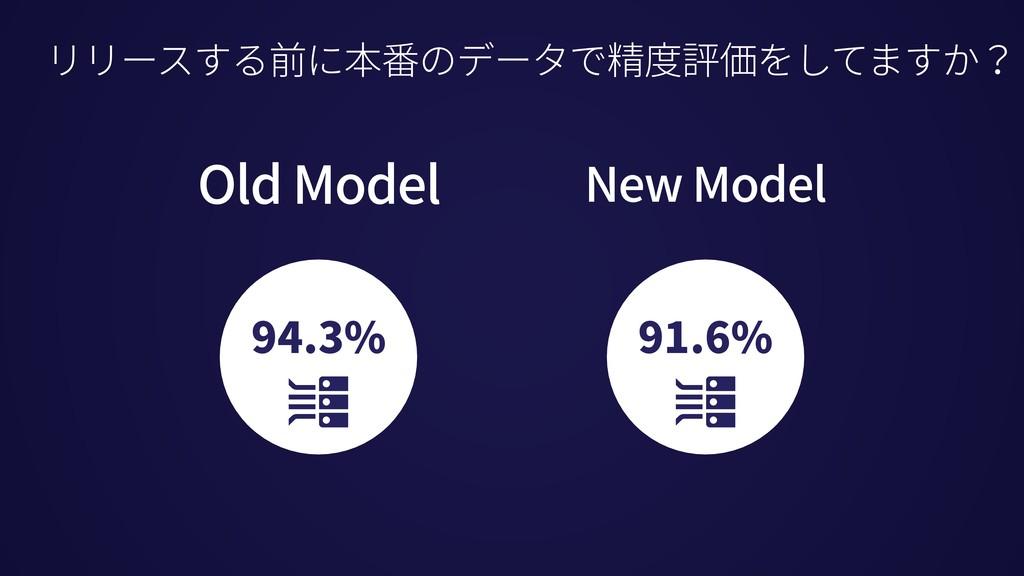 94.3% 91.6% リリースする前に本番のデータで精度評価をしてますか? Old Mode...