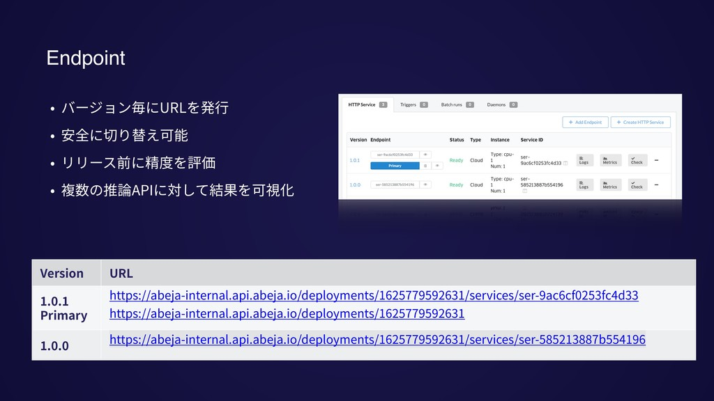 Endpoint Version URL 1.0.1 Primary https://abej...