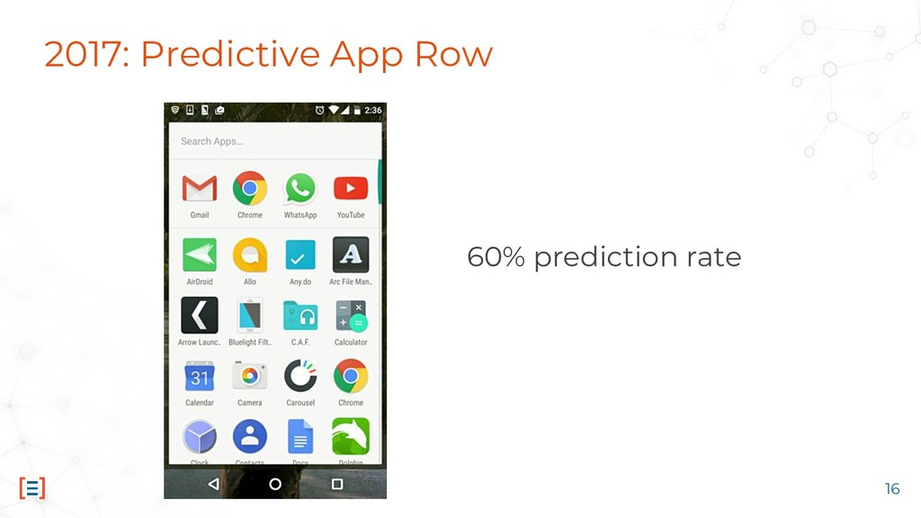 2017: Predictive App Row 60% prediction rate 16