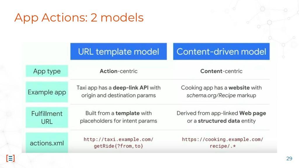 App Actions: 2 models 29