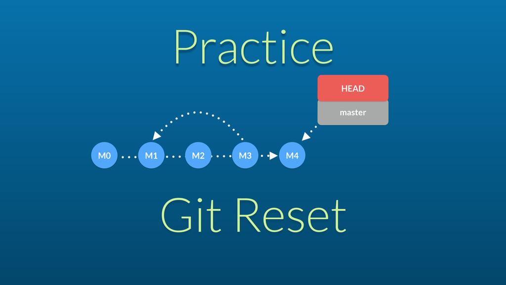 Git Reset M1 M2 M3 M4 M0 master HEAD Practice
