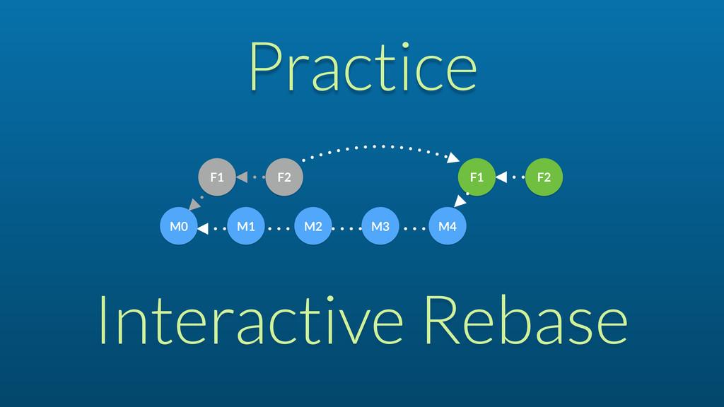Practice M1 M2 M3 M4 F1 F2 F1 F2 M0 Interactive...