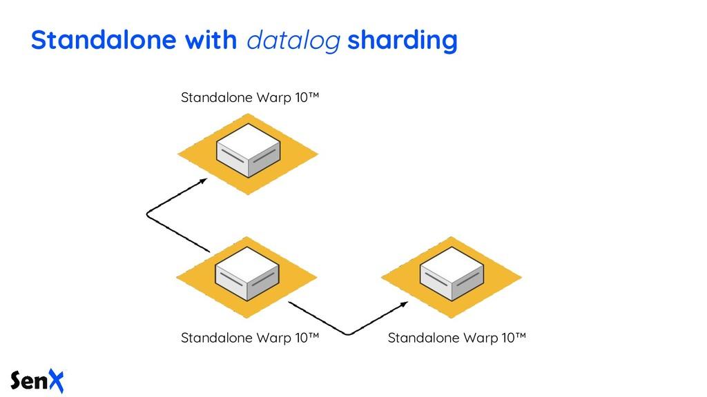Standalone Warp 10™ Standalone Warp 10™ Standal...
