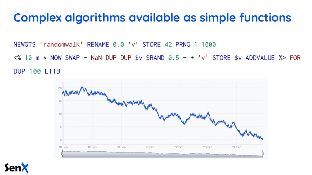Complex algorithms available as simple function...