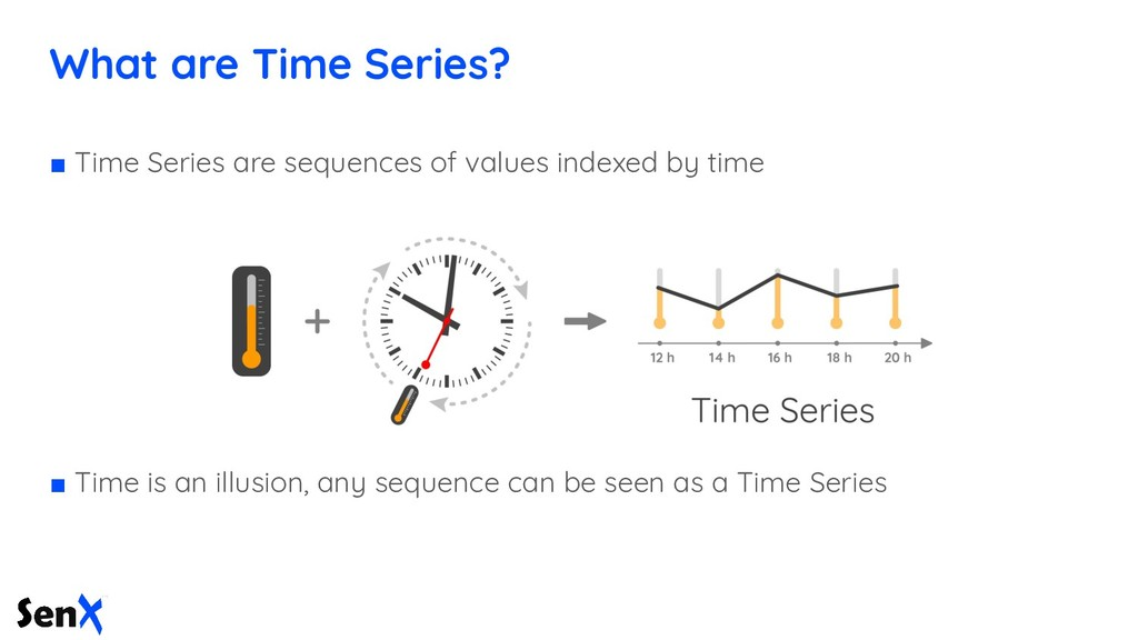 What are Time Series? ■ Time Series are sequenc...