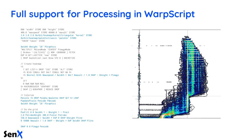 Full support for Processing in WarpScript 800 '...