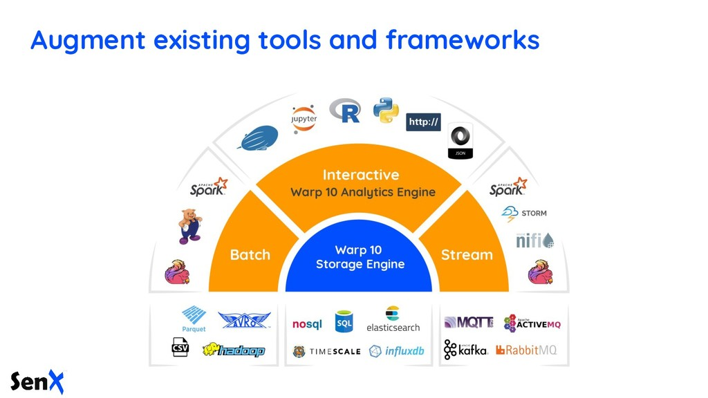 Augment existing tools and frameworks
