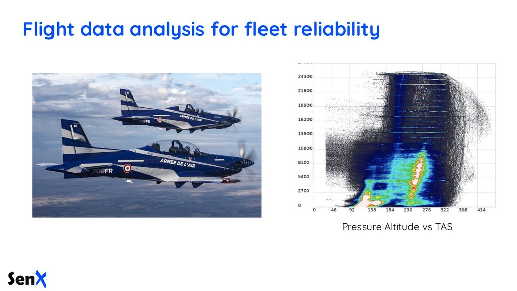Flight data analysis for fleet reliability Press...