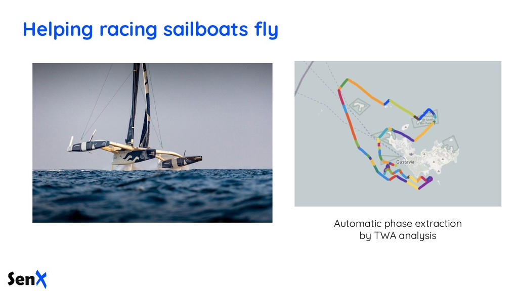 Helping racing sailboats fly Automatic phase ext...