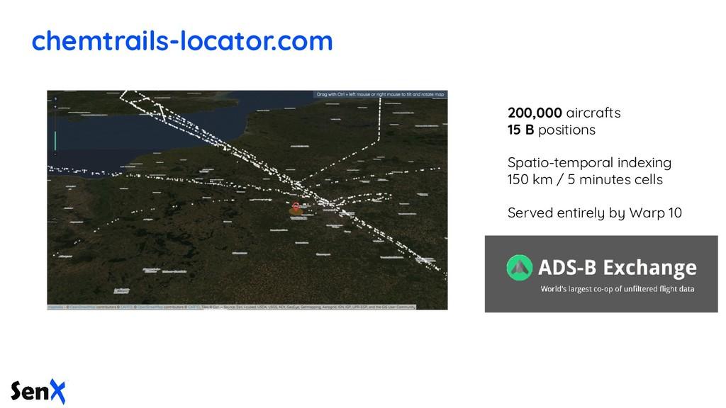 chemtrails-locator.com 200,000 aircrafts 15 B p...