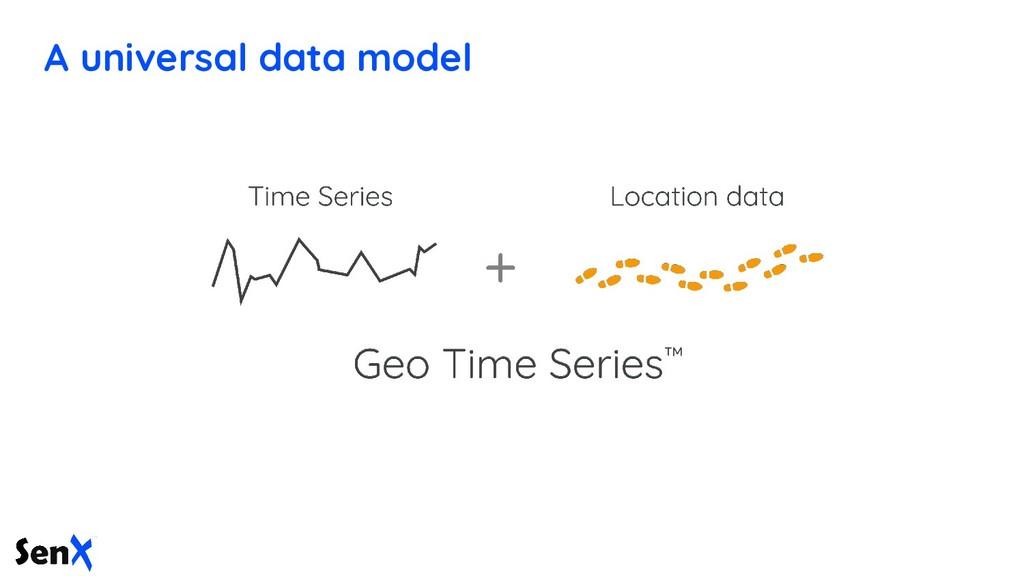 A universal data model