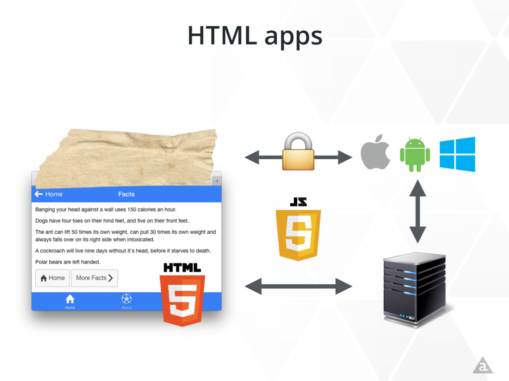 HTML apps  #