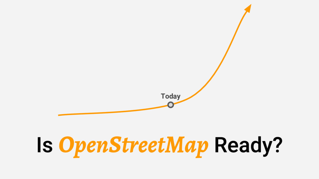 OpenStreetMap Today