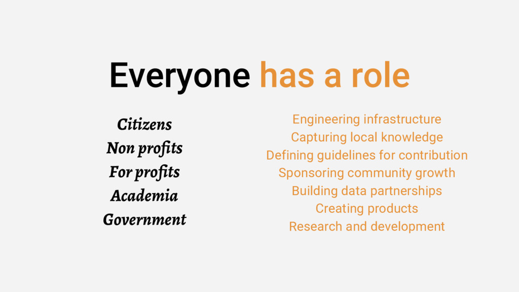 Citizens Non profits For profits Academia Gover...