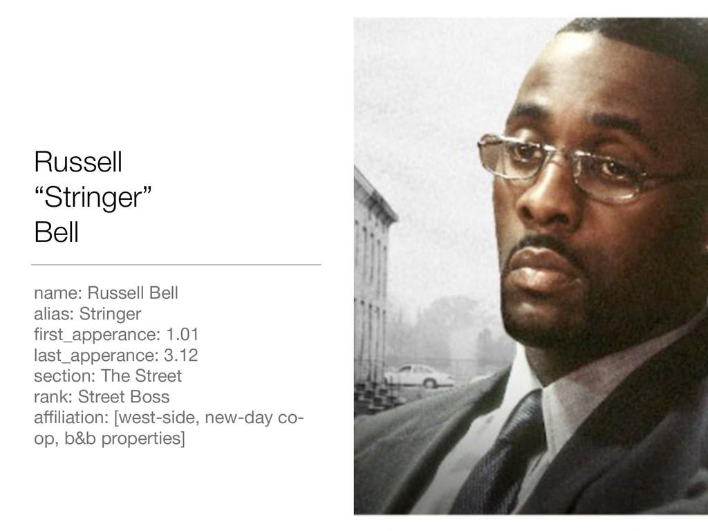 "Russell ""Stringer"" Bell name: Russell Bell  al..."