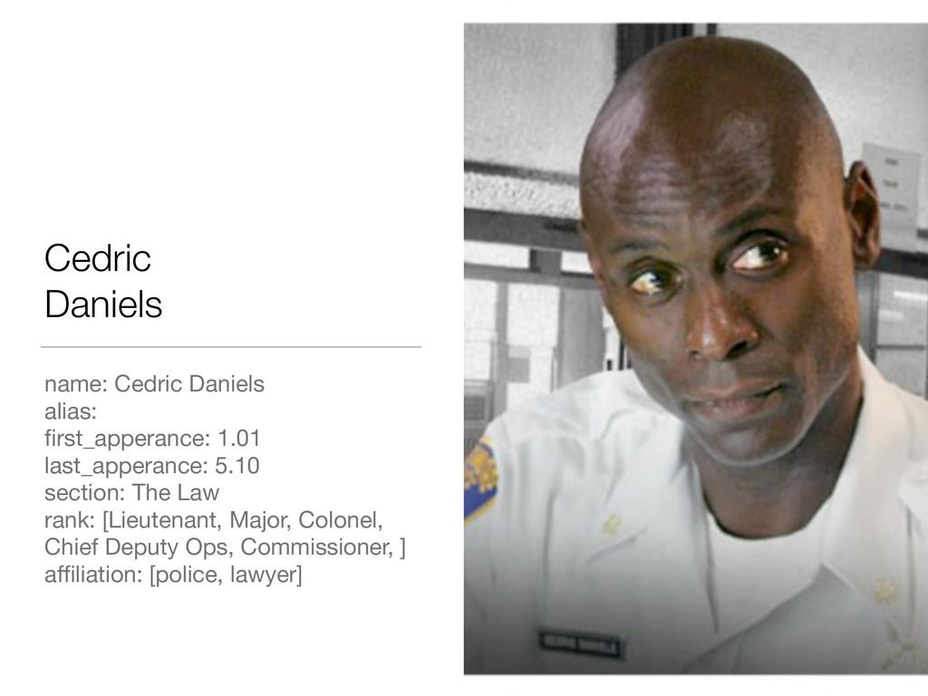 Cedric Daniels name: Cedric Daniels  alias:   fi...