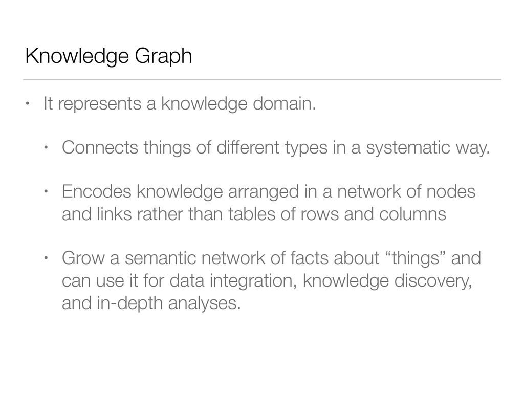 Knowledge Graph • It represents a knowledge dom...