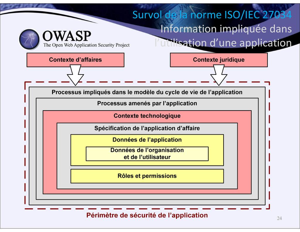24 Survol de la norme ISO/IEC 27034 Information...