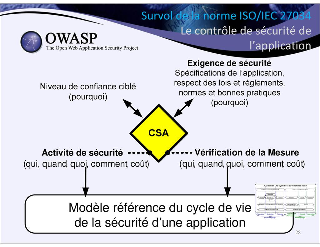 CSA Modèle référence du cycle de vie de la sécu...
