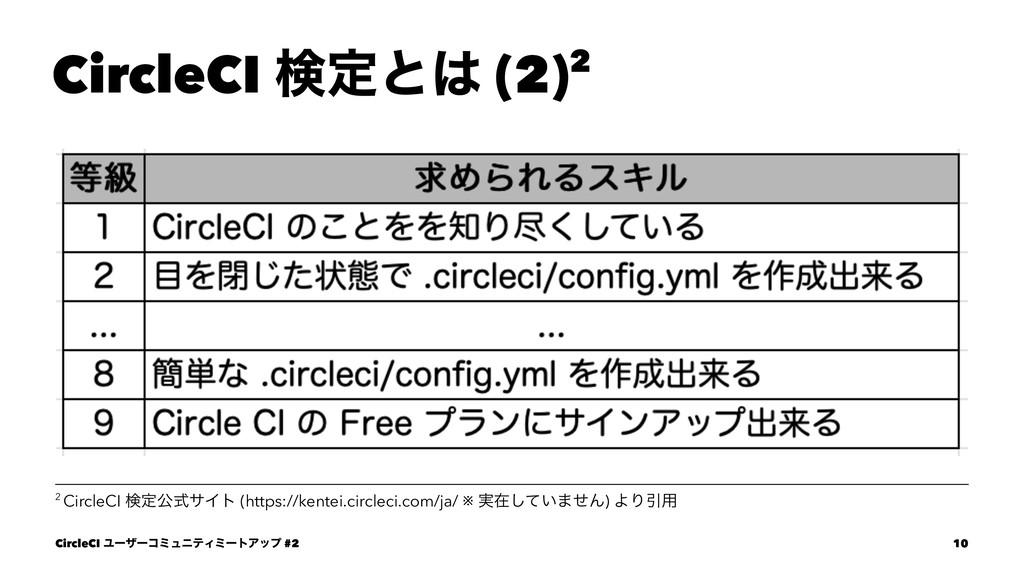 CircleCI ݕఆͱ (2)2 2 CircleCI ݕఆެࣜαΠτ (https://...