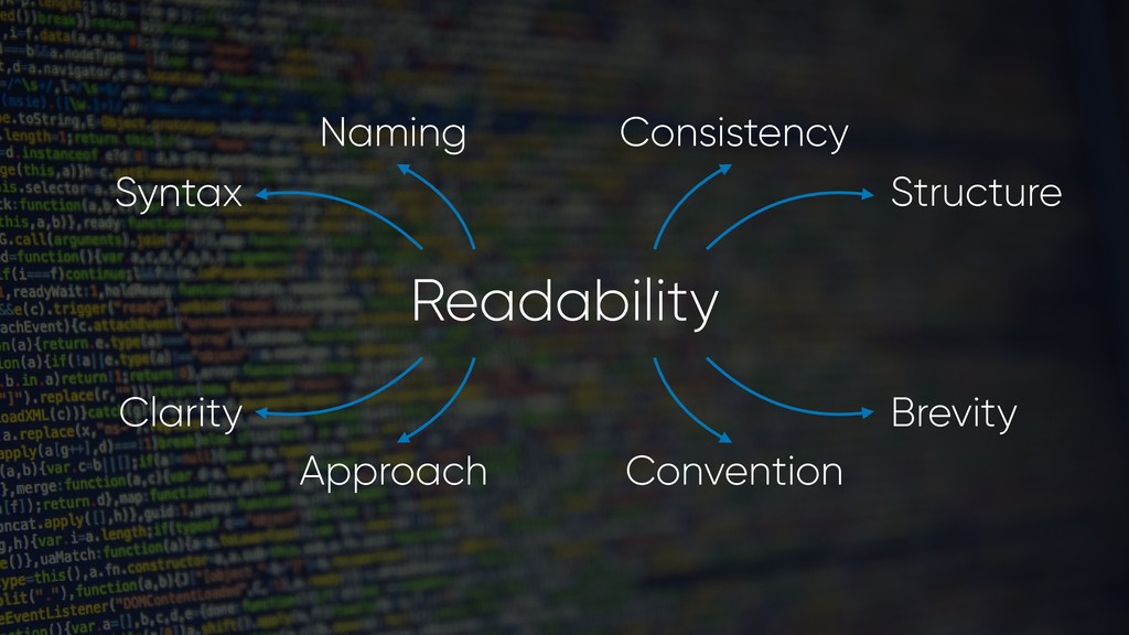 Readability Structure Consistency Brevity Conve...