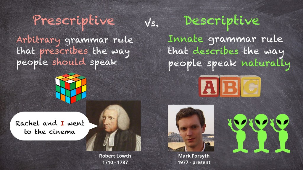 Prescriptive Descriptive Arbitrary grammar rule...