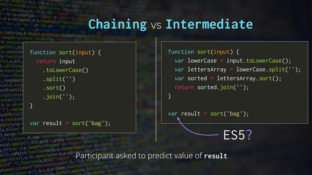 function sort(input) { var lowerCase = input.to...