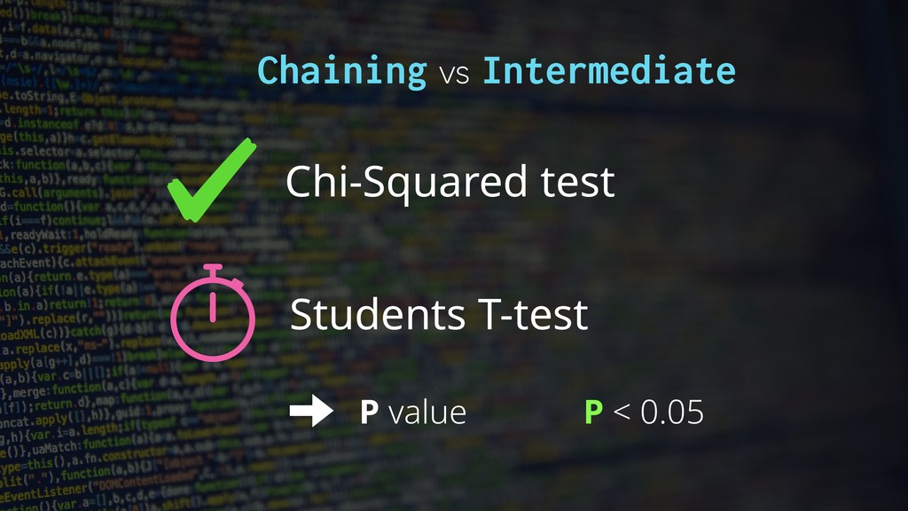 Chi-Squared test Students T-test P value P < 0....