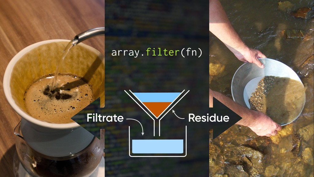 array.filter(fn) Filtrate Residue