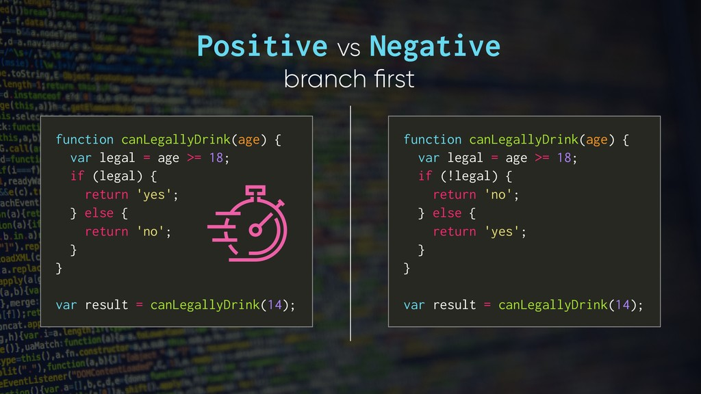 Positive vs Negative branch first function canLe...