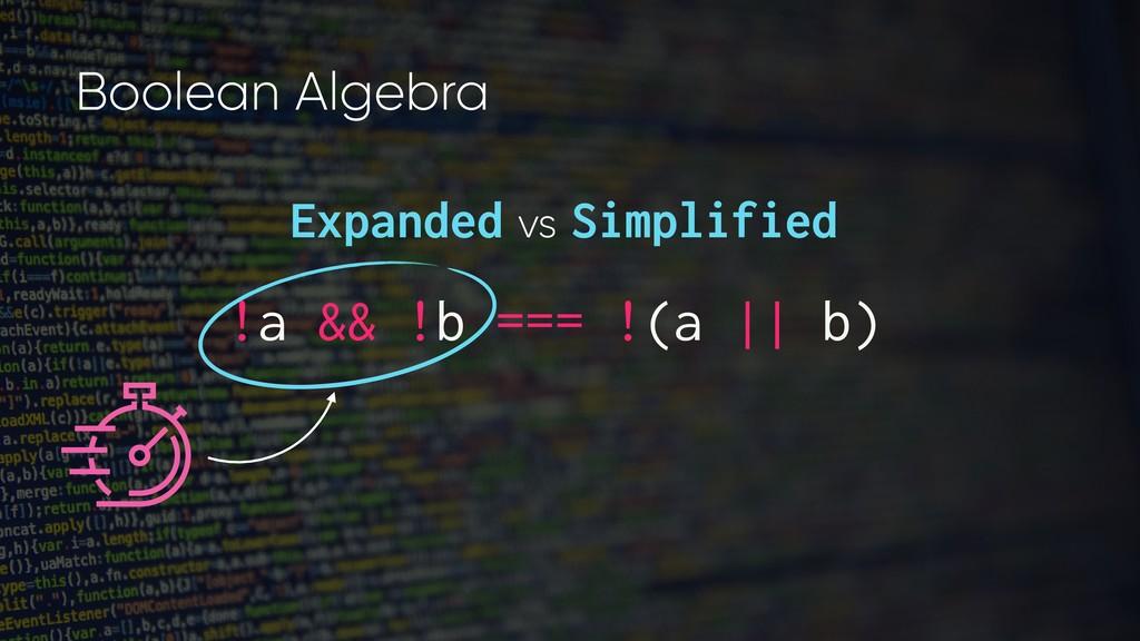!a && !b === !(a || b) Boolean Algebra Expanded...