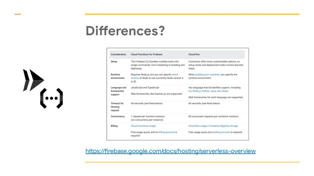 Differences? https://firebase.google.com/docs/h...