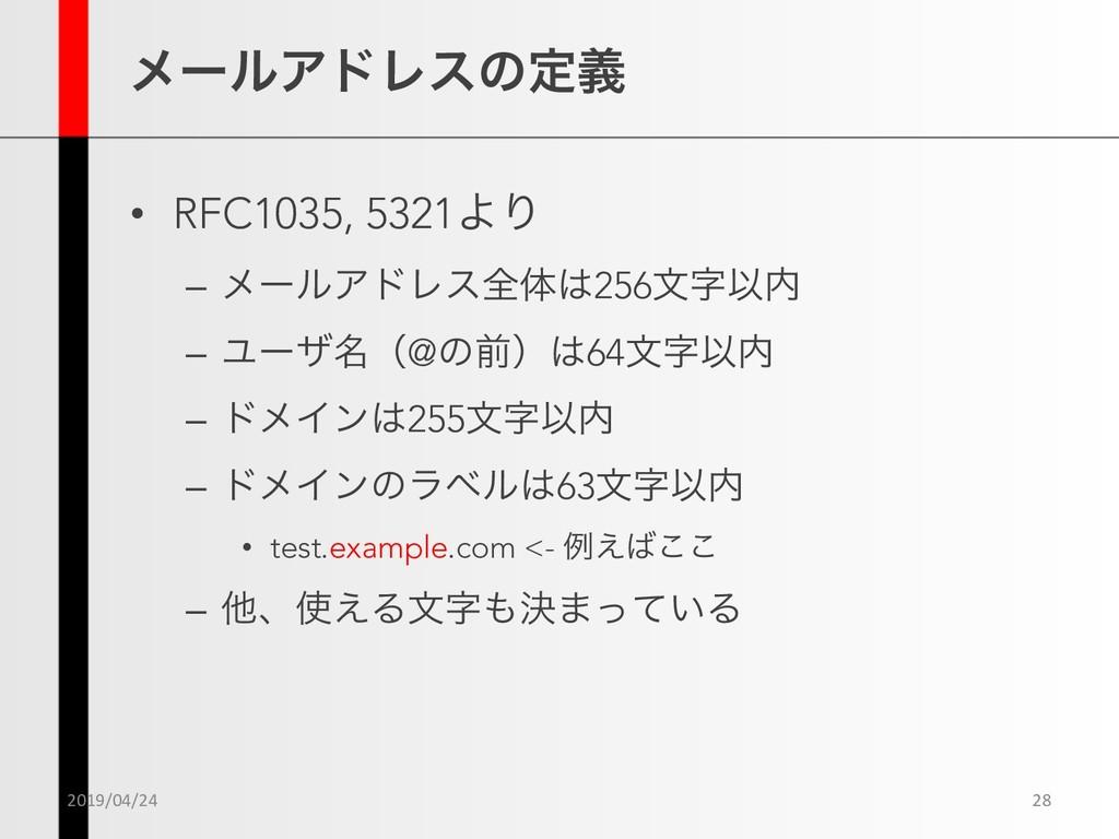 ϝʔϧΞυϨεͷఆٛ • RFC1035, 5321ΑΓ – ϝʔϧΞυϨεશମ256จҎ...