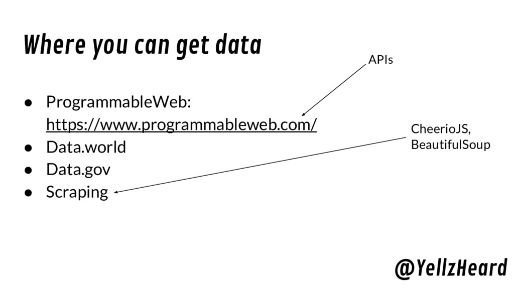 Where you can get data ● ProgrammableWeb: https...