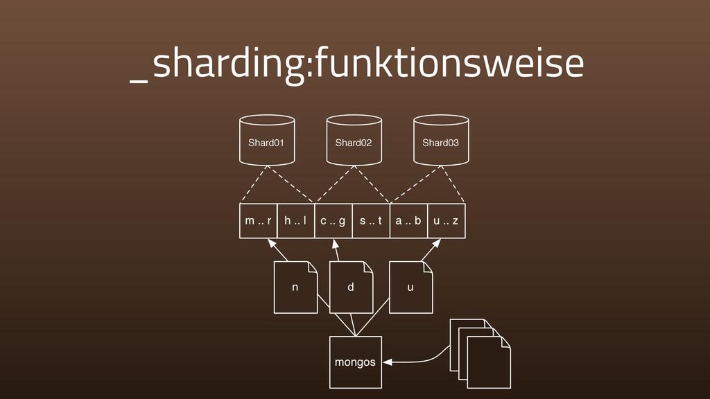 _sharding:funktionsweise Shard01 Shard02 Shard0...