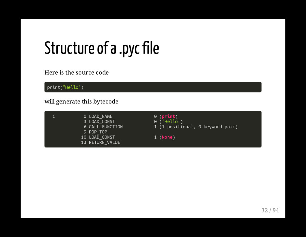 Structure of a .pyc file Here is the source cod...